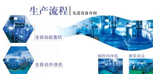 国产吧香格里拉桶装水生产流程图
